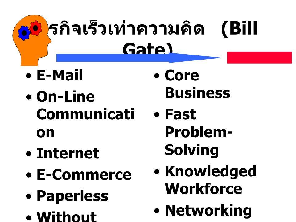 ธุรกิจเร็วเท่าความคิด (Bill Gate)