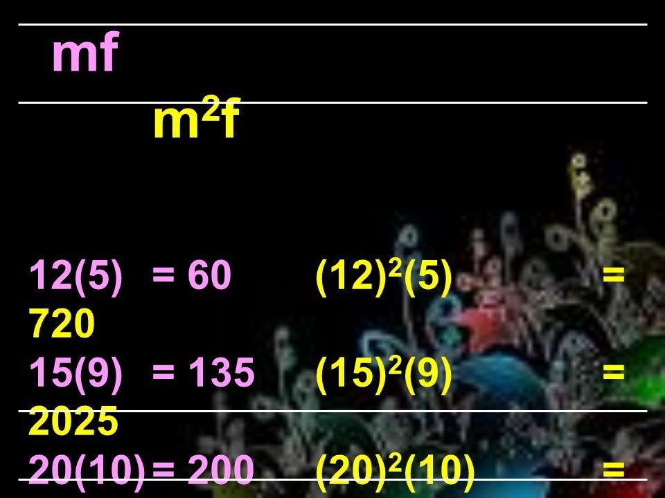 mf m2f 12(5) = 60 (12)2(5) = 720 15(9) = 135 (15)2(9) = 2025