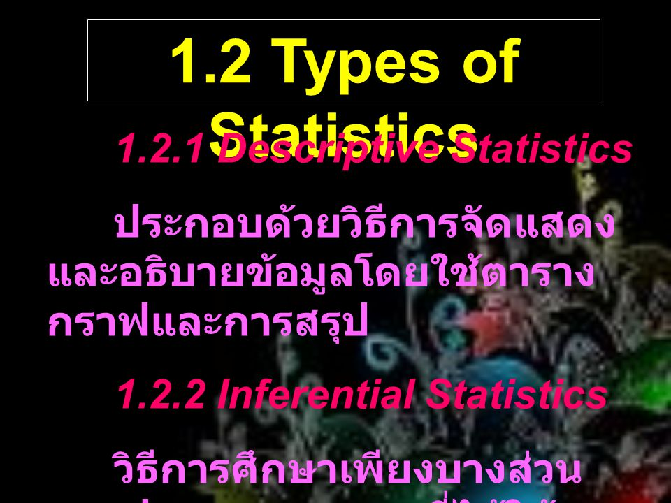 1.2 Types of Statistics 1.2.1 Descriptive Statistics