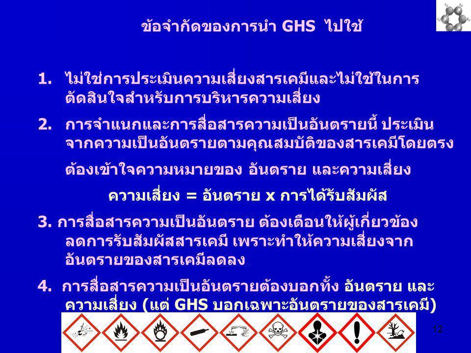 ข้อจำกัดของการนำ GHS ไปใช้