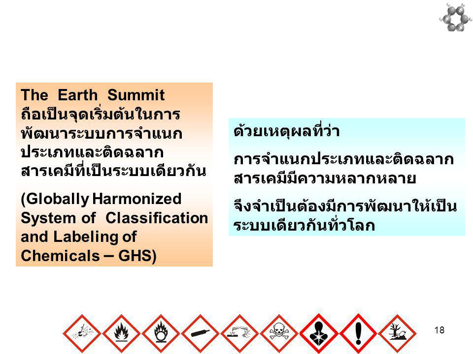 The Earth Summit ถือเป็นจุดเริ่มต้นในการพัฒนาระบบการจำแนกประเภทและติดฉลากสารเคมีที่เป็นระบบเดียวกัน