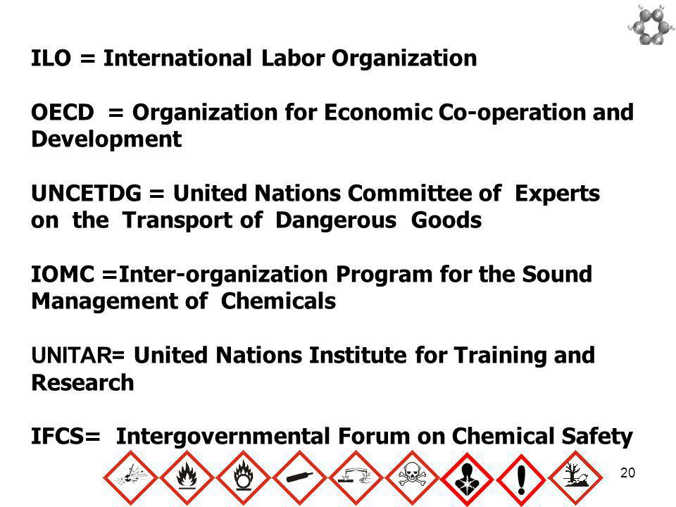 ILO = International Labor Organization