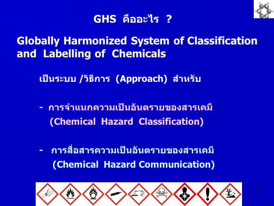 GHS คืออะไร Globally Harmonized System of Classification and Labelling of Chemicals. เป็นระบบ /วิธีการ (Approach) สำหรับ.