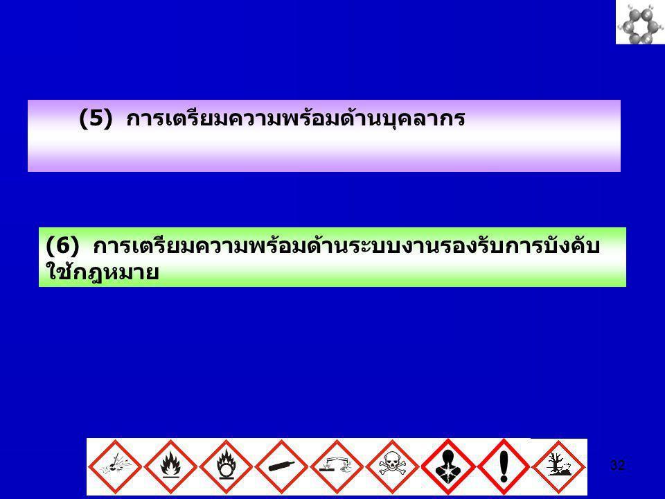 (5) การเตรียมความพร้อมด้านบุคลากร