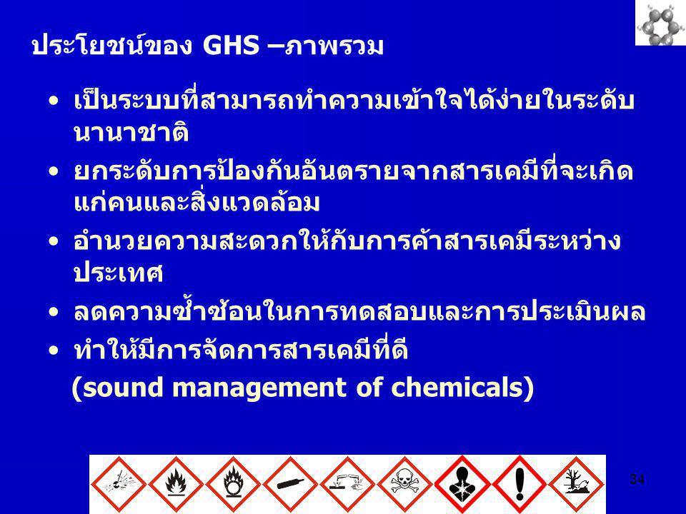 ประโยชน์ของ GHS –ภาพรวม