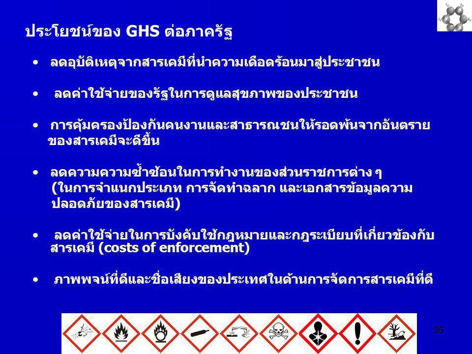 ประโยชน์ของ GHS ต่อภาครัฐ