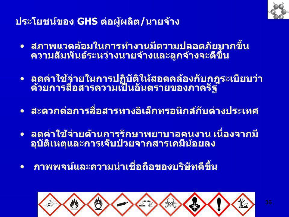 ประโยชน์ของ GHS ต่อผู้ผลิต/นายจ้าง