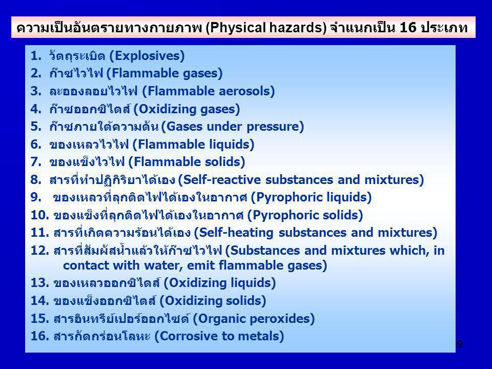 ความเป็นอันตรายทางกายภาพ (Physical hazards) จำแนกเป็น 16 ประเภท