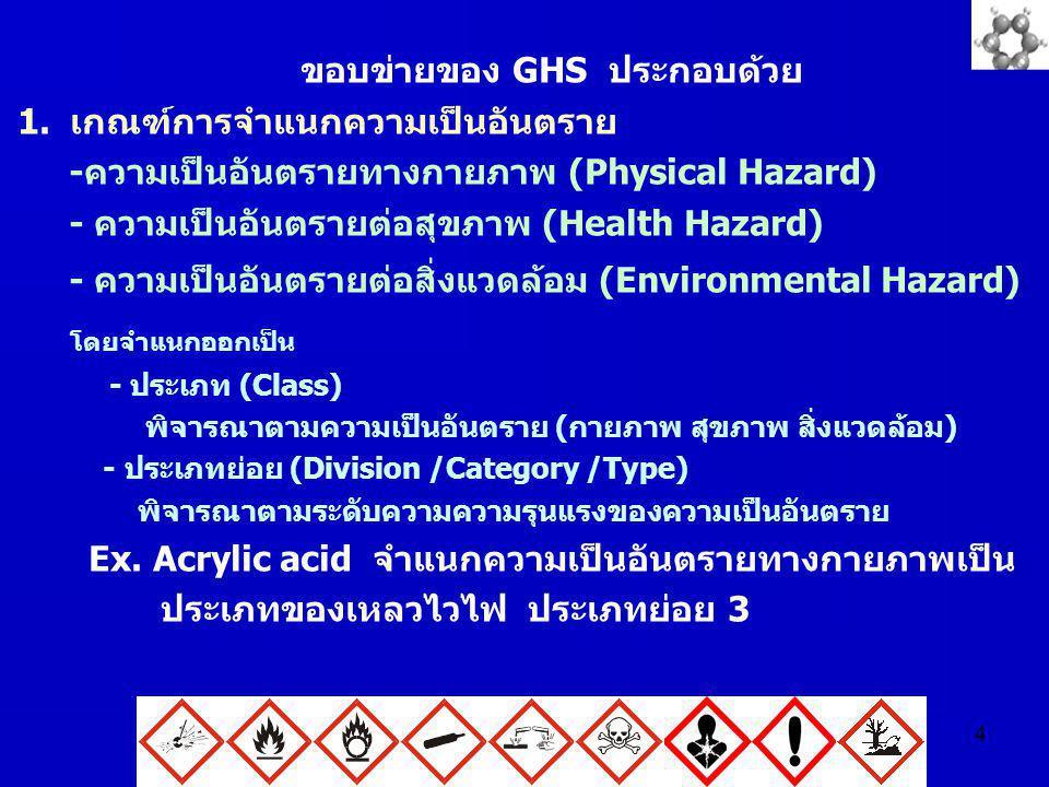 ขอบข่ายของ GHS ประกอบด้วย