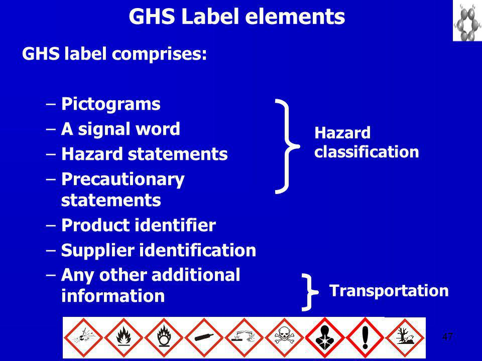 GHS Label elements GHS label comprises: Pictograms A signal word