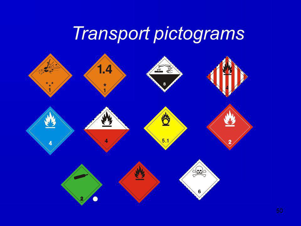 Transport pictograms