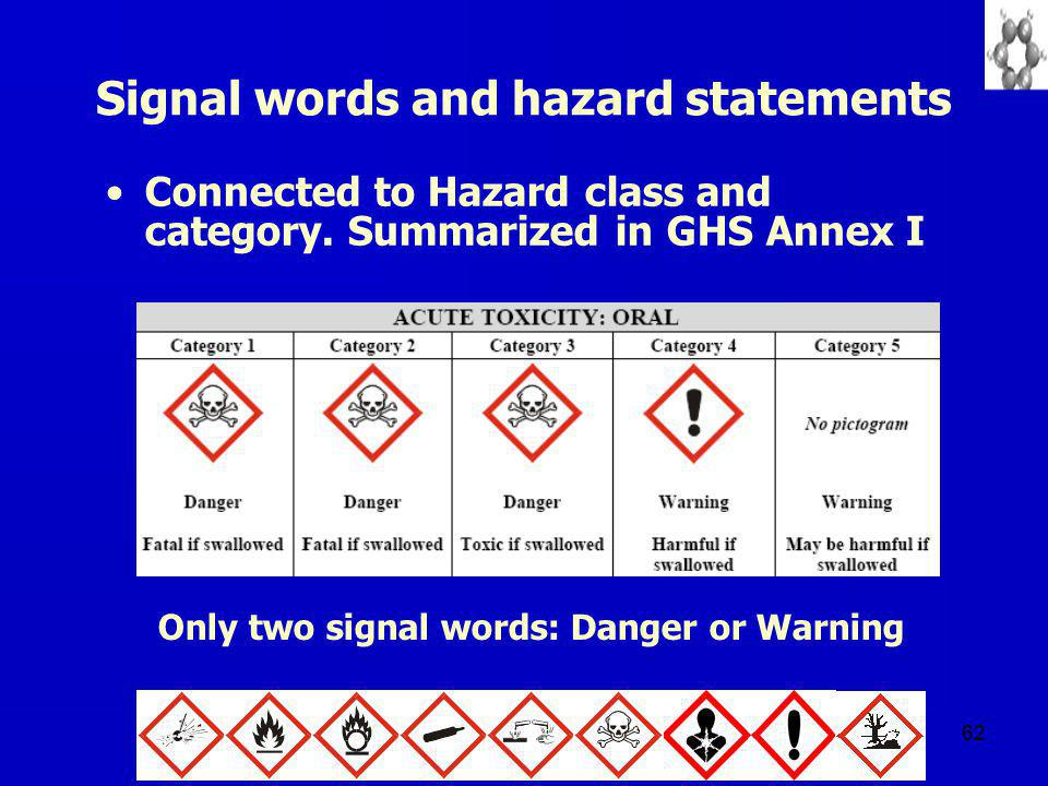 Signal words and hazard statements