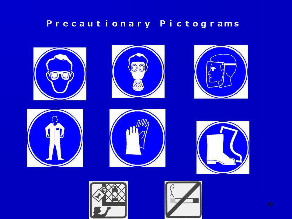 Precautionary Pictograms