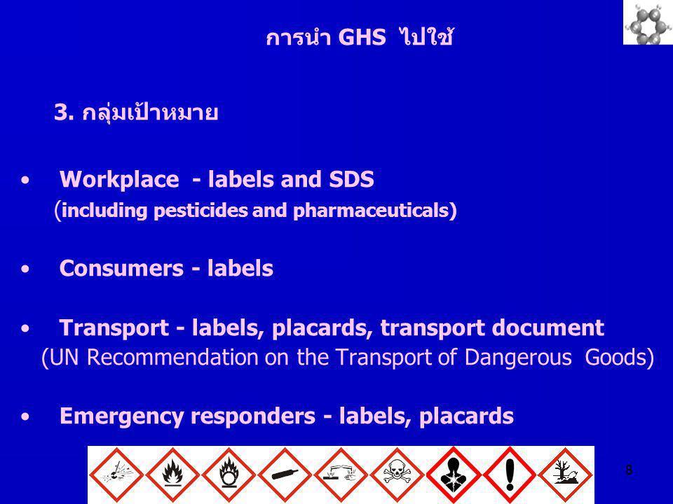 การนำ GHS ไปใช้ 3. กลุ่มเป้าหมาย. Workplace - labels and SDS. (including pesticides and pharmaceuticals)