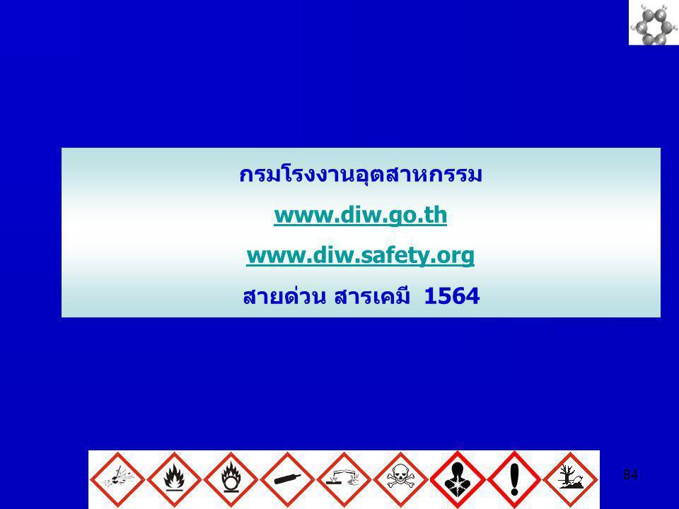กรมโรงงานอุตสาหกรรม www.diw.go.th www.diw.safety.org สายด่วน สารเคมี 1564