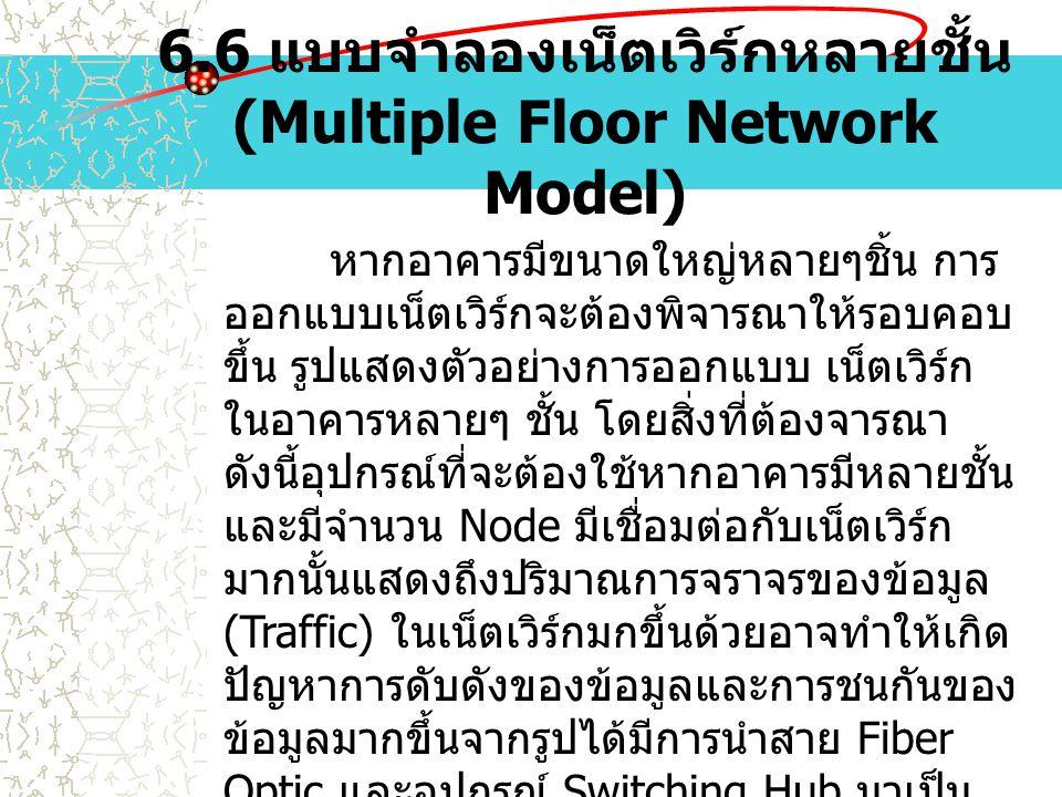 6.6 แบบจำลองเน็ตเวิร์กหลายชั้น (Multiple Floor Network Model)