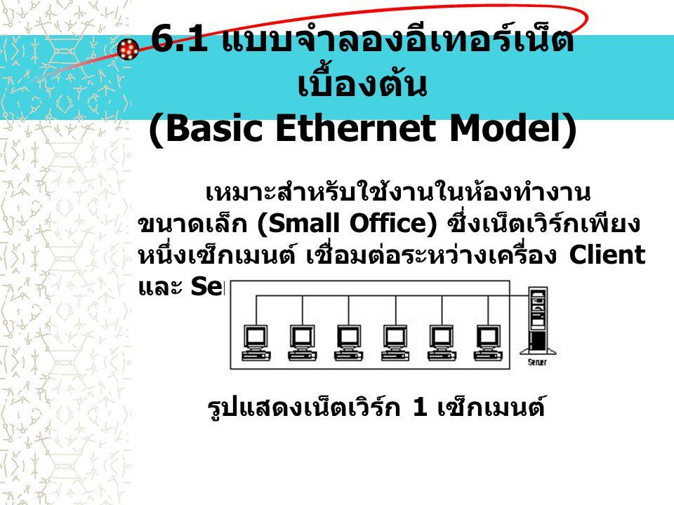6.1 แบบจำลองอีเทอร์เน็ตเบื้องต้น (Basic Ethernet Model)