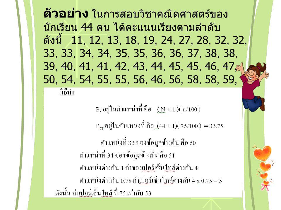 ตัวอย่าง ในการสอบวิชาคณิตศาสตร์ของนักเรียน 44 คน ได้คะแนนเรียงตามลำดับดังนี้ 11, 12, 13, 18, 19, 24, 27, 28, 32, 32, 33, 33, 34, 34, 35, 35, 36, 36, 37, 38, 38, 39, 40, 41, 41, 42, 43, 44, 45, 45, 46, 47, 50, 54, 54, 55, 55, 56, 46, 56, 58, 58, 59, 60