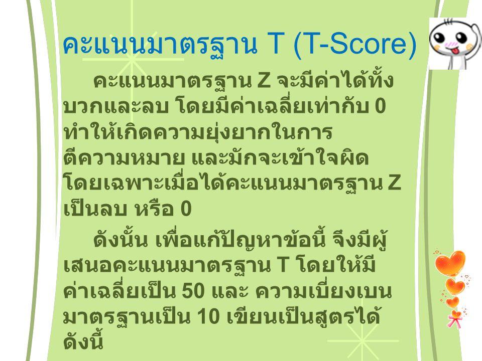 คะแนนมาตรฐาน T (T-Score)