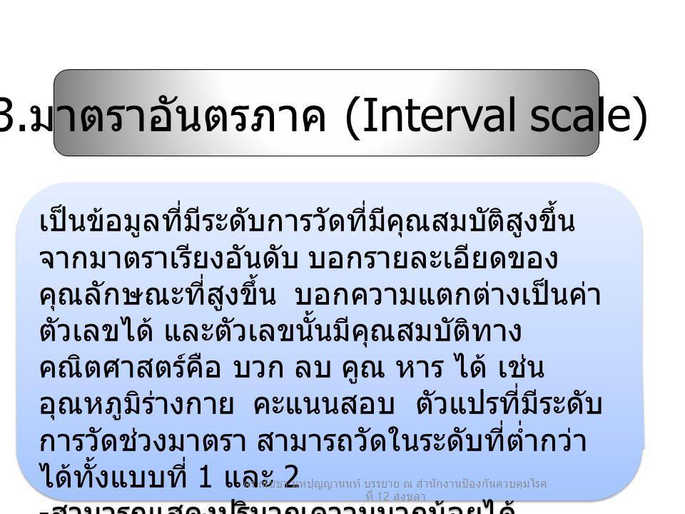 3.มาตราอันตรภาค (Interval scale)