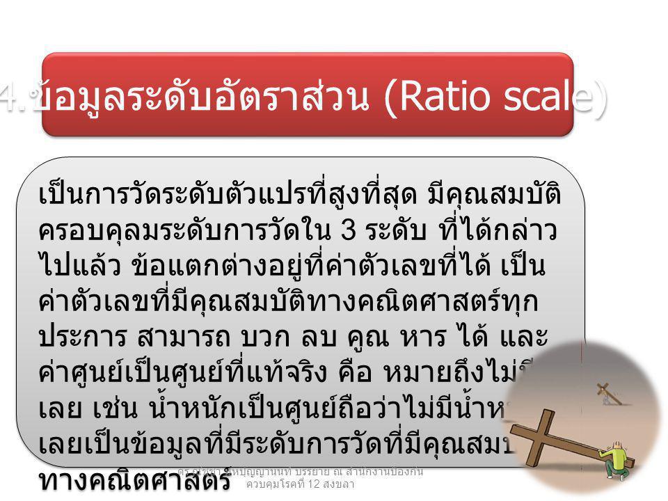 4.ข้อมูลระดับอัตราส่วน (Ratio scale)