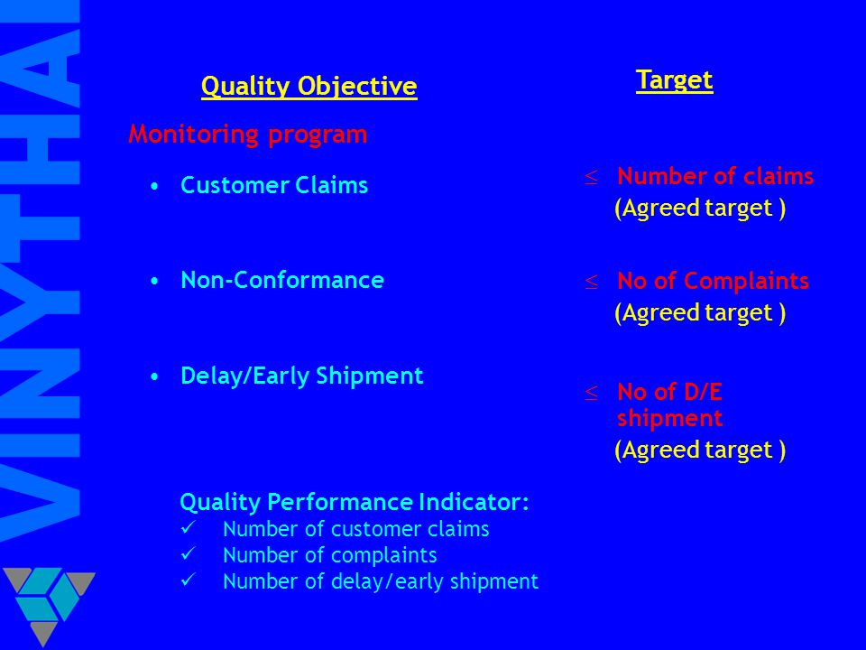 Target Quality Objective