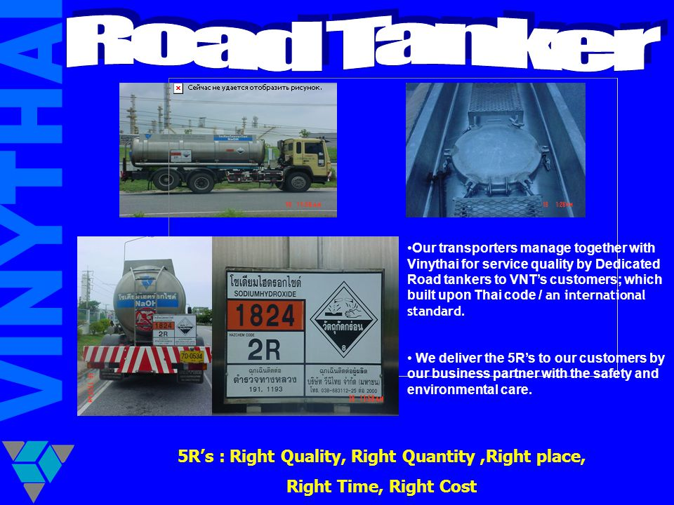 5R's : Right Quality, Right Quantity ,Right place,