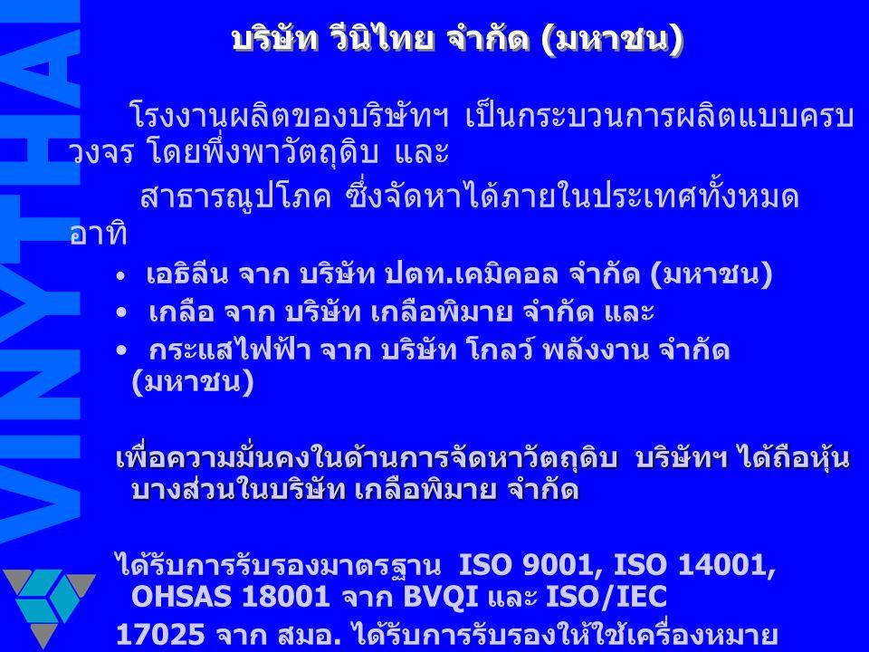 บริษัท วีนิไทย จำกัด (มหาชน)