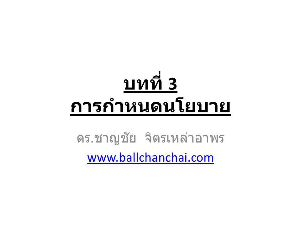 ดร.ชาญชัย จิตรเหล่าอาพร www.ballchanchai.com
