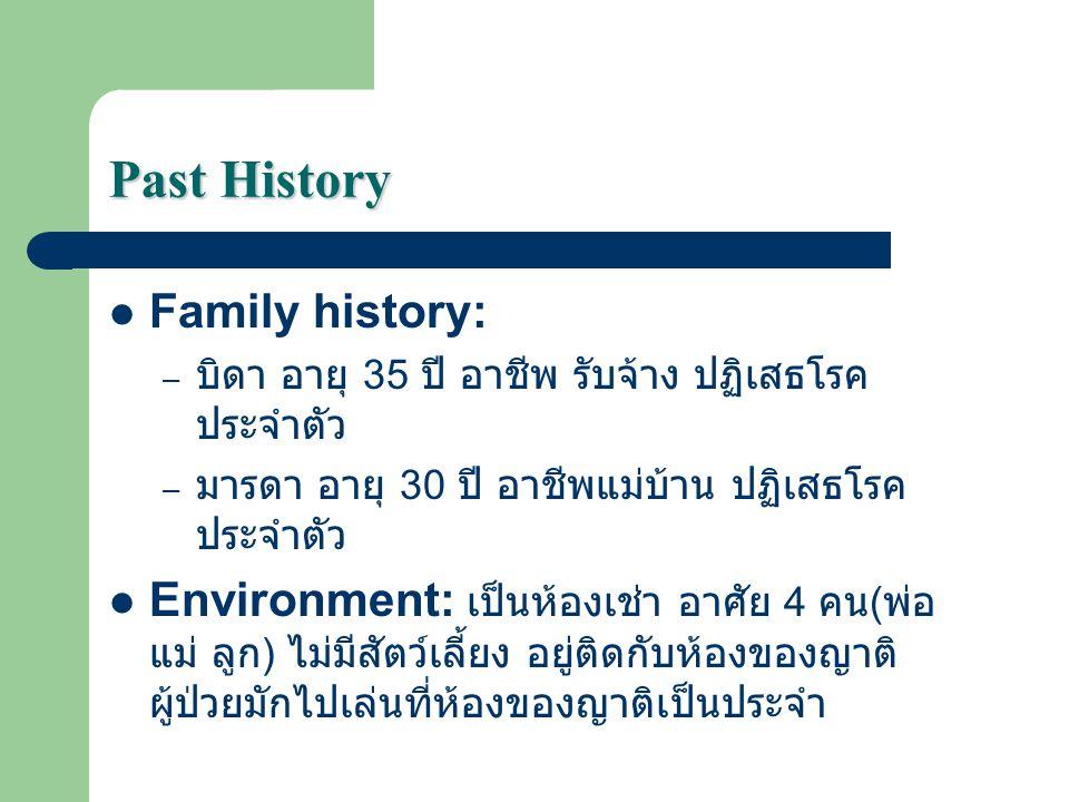 Past History Family history: