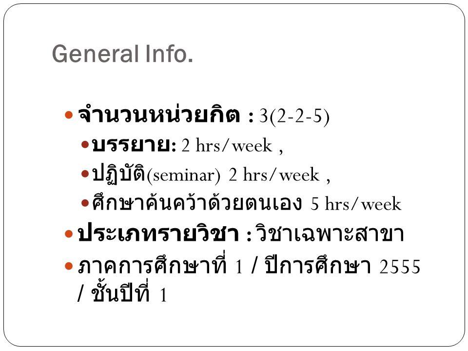 General Info. จำนวนหน่วยกิต : 3(2-2-5) ประเภทรายวิชา : วิชาเฉพาะสาขา