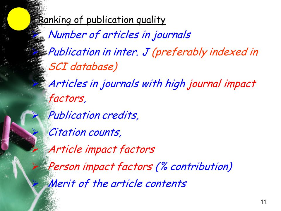Number of articles in journals