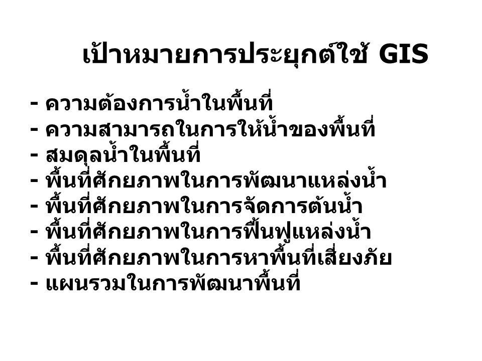 เป้าหมายการประยุกต์ใช้ GIS