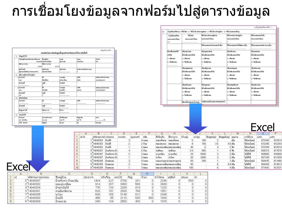 การเชื่อมโยงข้อมูลจากฟอร์มไปสู่ตารางข้อมูล