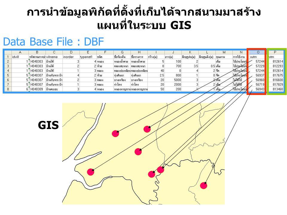การนำข้อมูลพิกัดที่ตั้งที่เก็บได้จากสนามมาสร้างแผนที่ในระบบ GIS