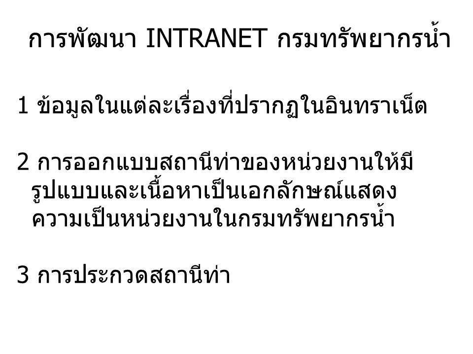 การพัฒนา INTRANET กรมทรัพยากรน้ำ