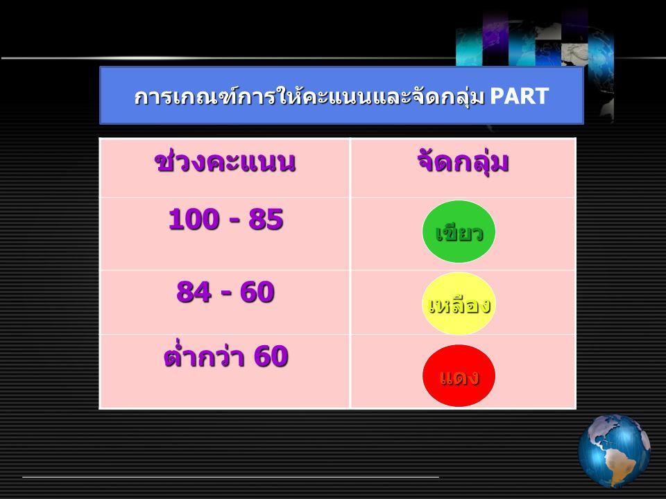 การเกณฑ์การให้คะแนนและจัดกลุ่ม PART