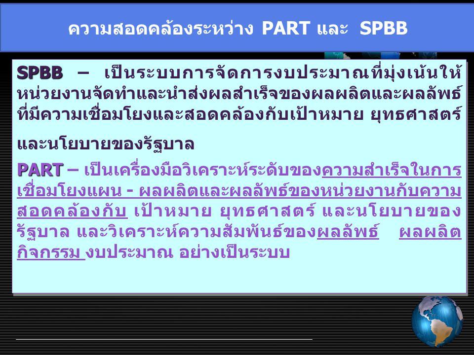 ความสอดคล้องระหว่าง PART และ SPBB