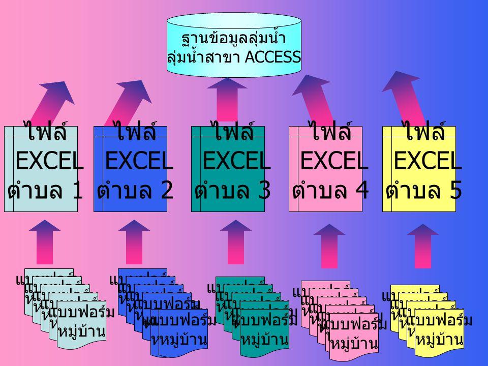 ไฟล์ EXCEL ตำบล 1 ไฟล์ EXCEL ตำบล 2 ไฟล์ EXCEL ตำบล 3 ไฟล์ EXCEL