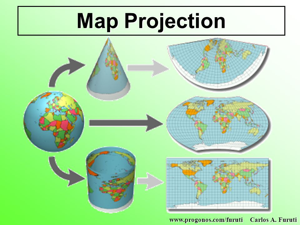 Map Projection www.progonos.com/furuti Carlos A. Furuti