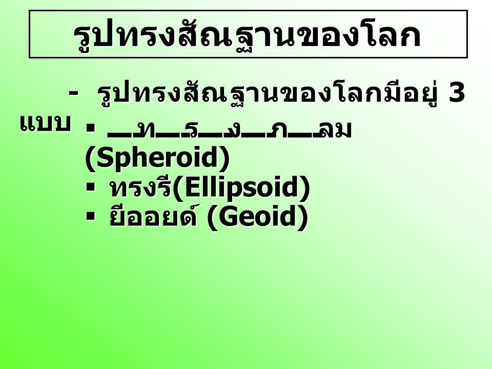 รูปทรงสัณฐานของโลก - รูปทรงสัณฐานของโลกมีอยู่ 3 แบบ ทรงกลม (Spheroid)