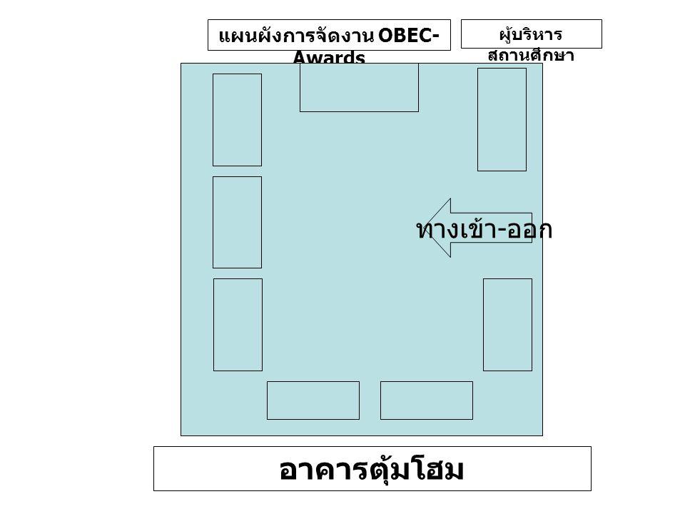 แผนผังการจัดงาน OBEC-Awards