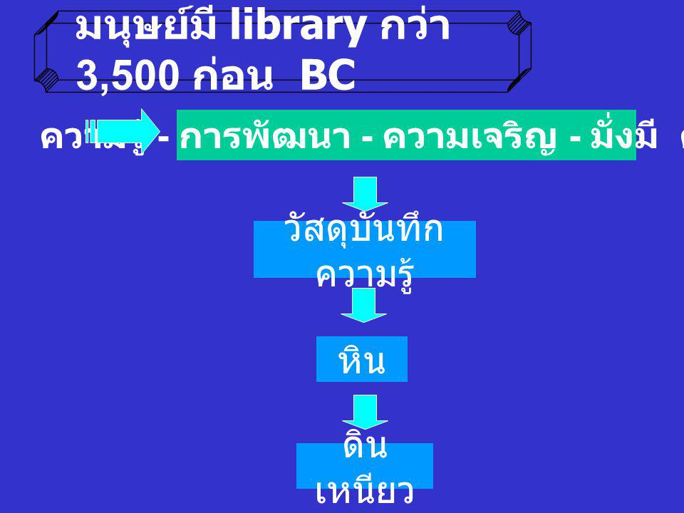 มนุษย์มี library กว่า 3,500 ก่อน BC
