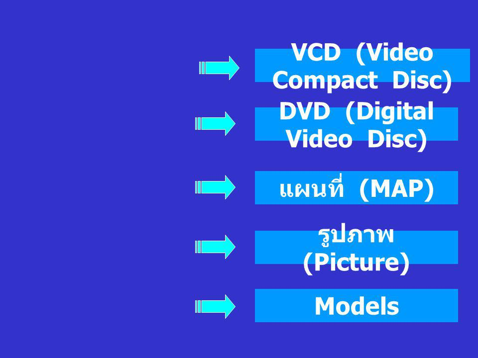 VCD (Video Compact Disc) DVD (Digital Video Disc)