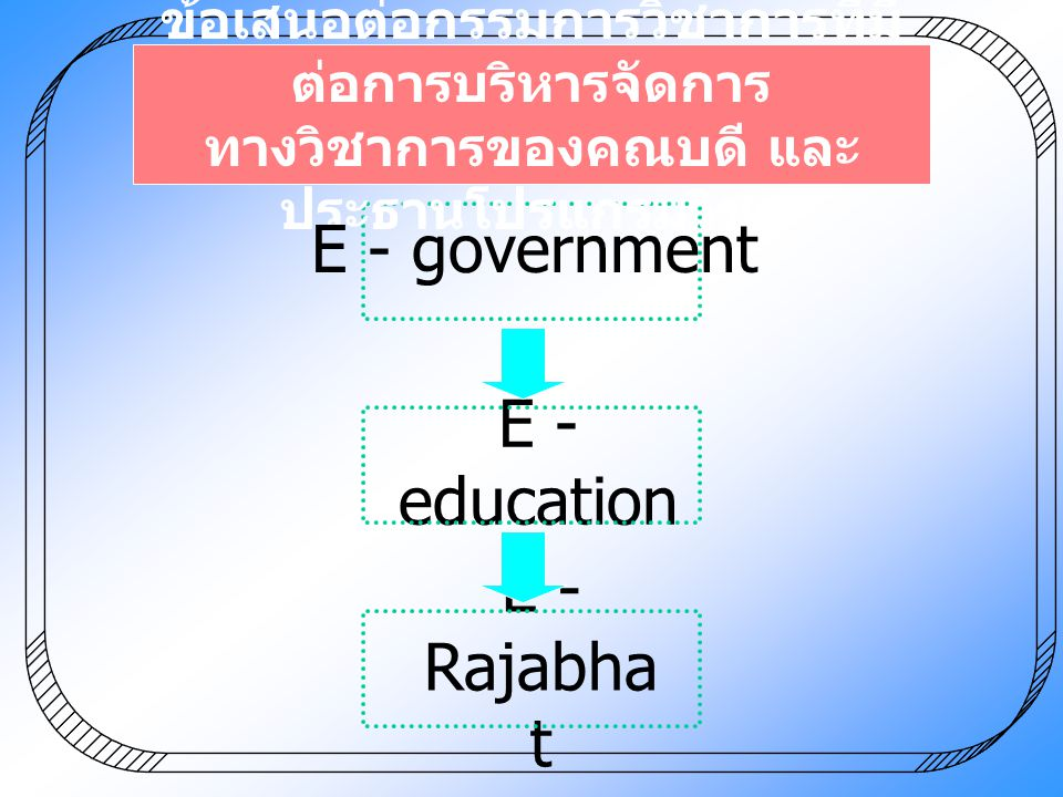 E - government E - education E - Rajabhat