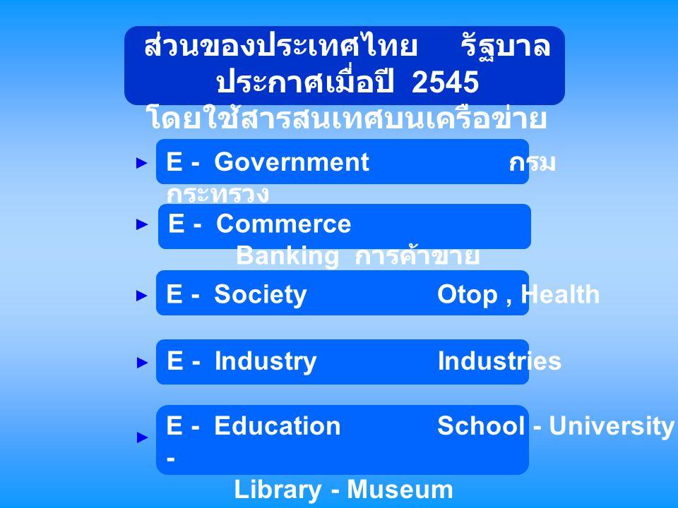 ส่วนของประเทศไทย รัฐบาลประกาศเมื่อปี 2545 โดยใช้สารสนเทศบนเครือข่ายอินเทอร์เน็ต ด้าน