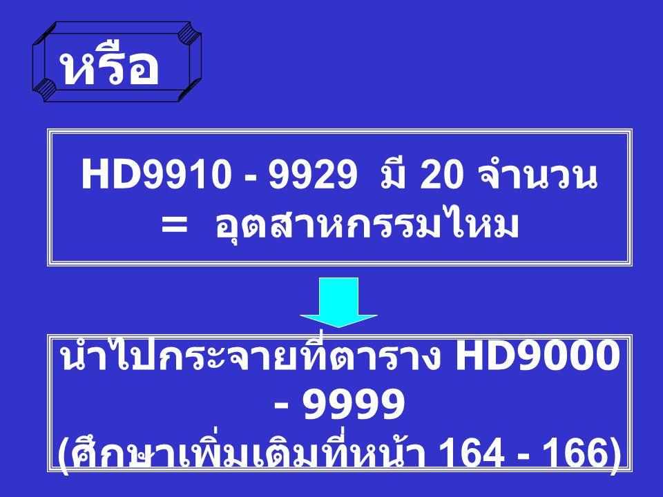 หรือ HD9910 - 9929 มี 20 จำนวน = อุตสาหกรรมไหม