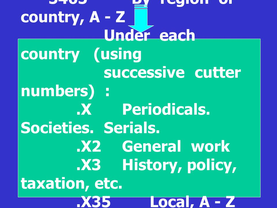5465. By region or country, A - Z. Under each country (using