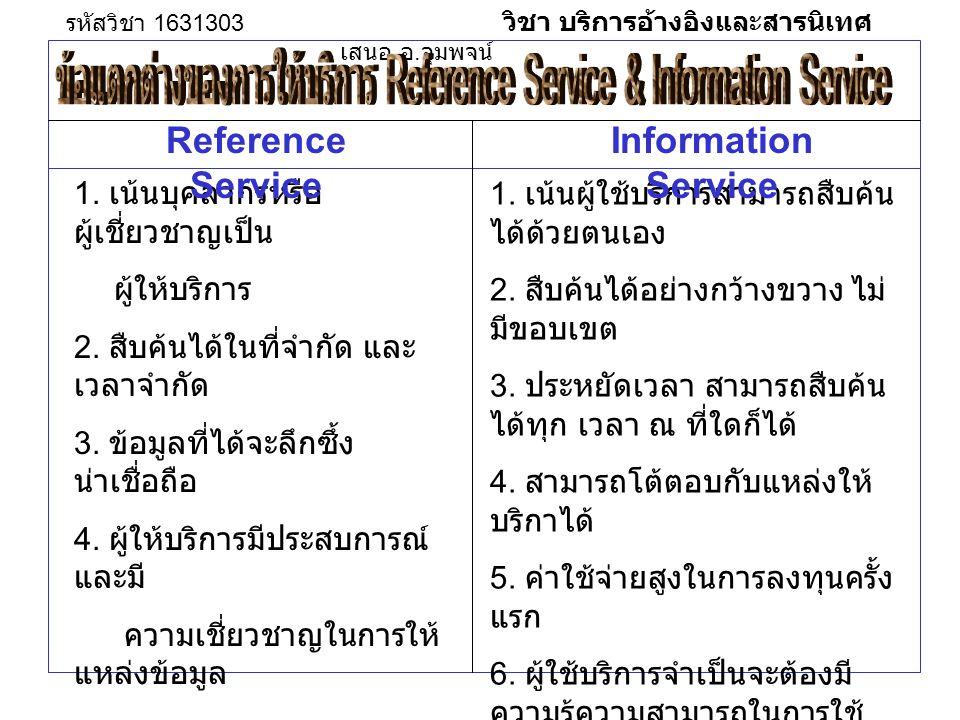ข้อแตกต่างของการให้บริการ Reference Service & Information Service