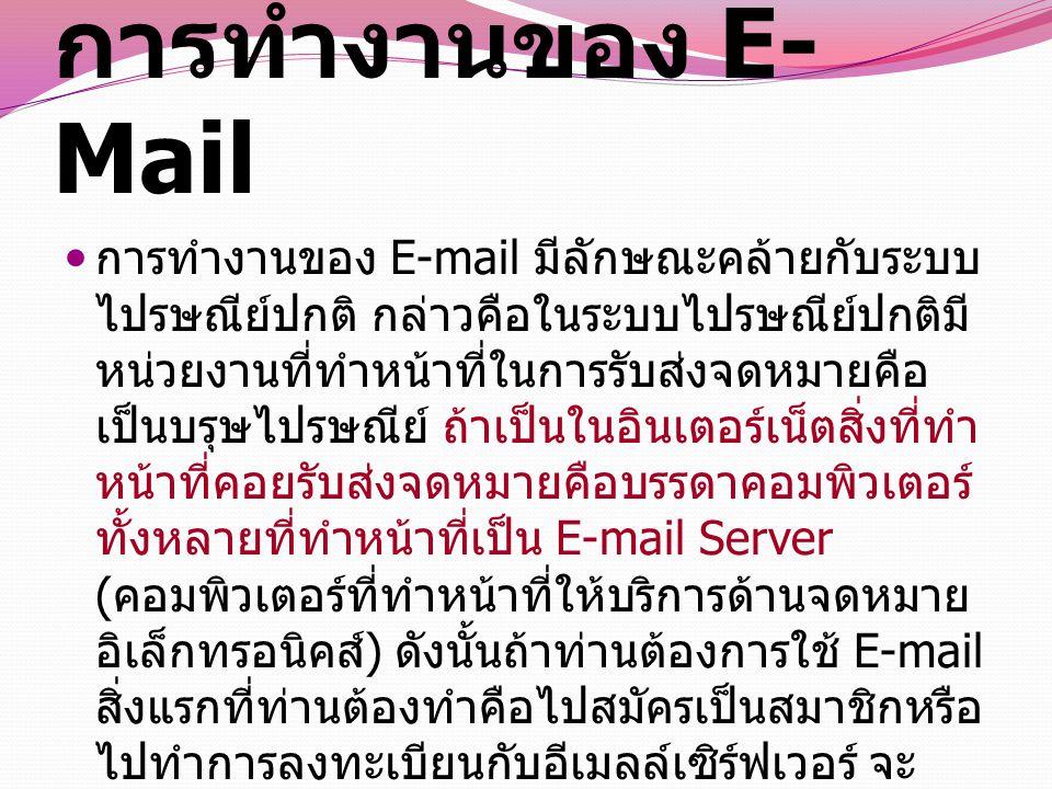 การทำงานของ E-Mail